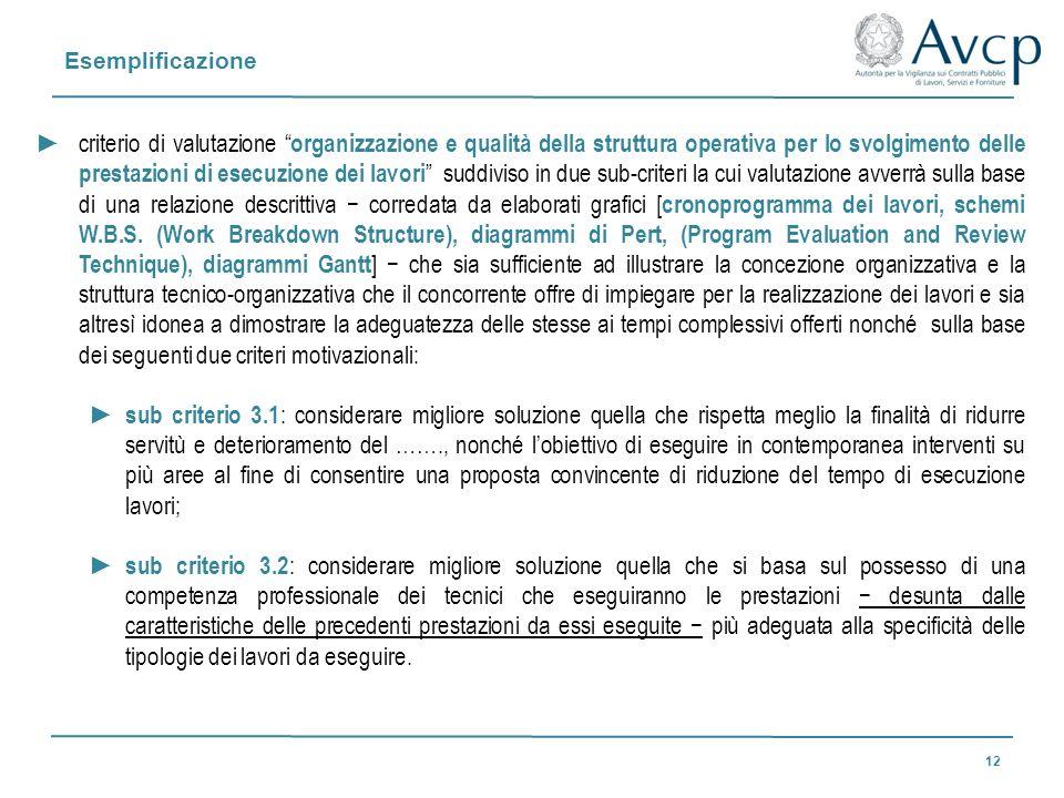 Esemplificazione criterio di valutazione organizzazione e qualità della struttura operativa per lo svolgimento delle prestazioni di esecuzione dei lav