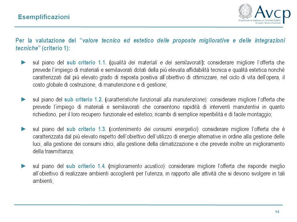 Esemplificazioni 14 Per la valutazione del valore tecnico ed estetico delle proposte migliorative e delle integrazioni tecniche (criterio 1): sul pian