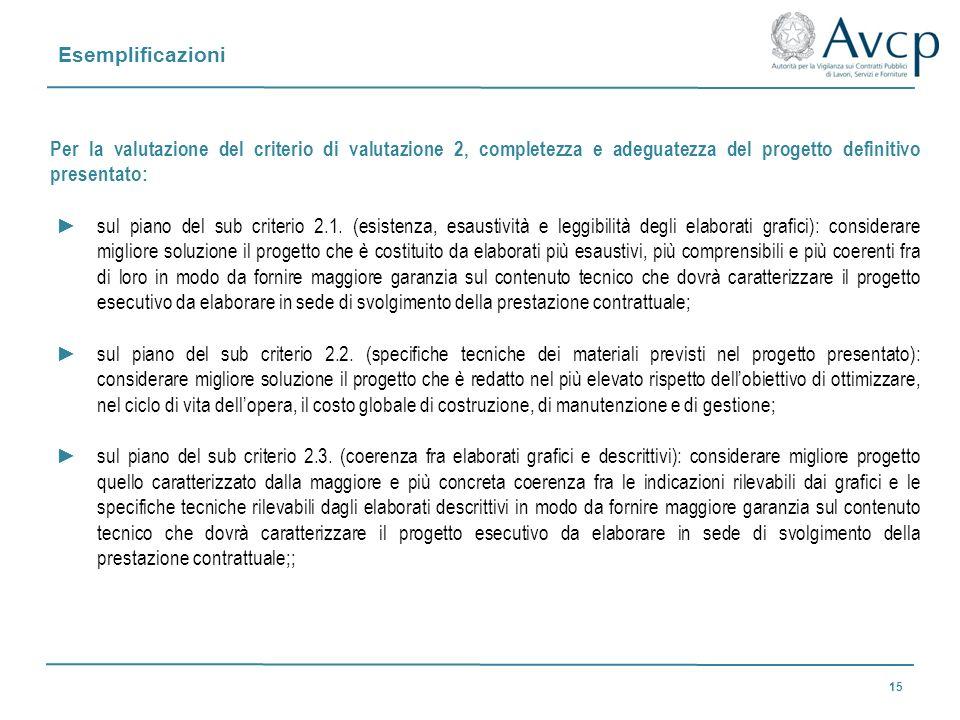 Esemplificazioni 15 Per la valutazione del criterio di valutazione 2, completezza e adeguatezza del progetto definitivo presentato: sul piano del sub