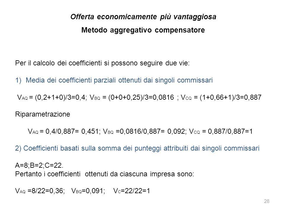 28 Metodo aggregativo compensatore Per il calcolo dei coefficienti si possono seguire due vie: 1)Media dei coefficienti parziali ottenuti dai singoli