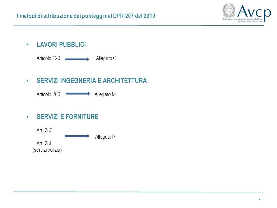 I metodi di attribuzione dei punteggi nel DPR 207 del 2010 LAVORI PUBBLICI Articolo 120 Allegato G SERVIZI INGEGNERIA E ARCHITETTURA Articolo 266 Alle