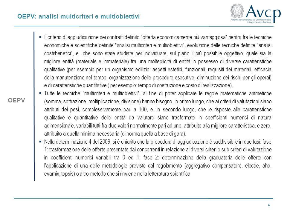 25 Valutazione dei coefficienti per i requisiti qualitativi Il metodo del confronto a coppie BCD E A B C D Preferenza massima 6 Preferenza grande 5 Preferenza media 4 Preferenza piccola 3 Preferenza minima 2 Parità 1