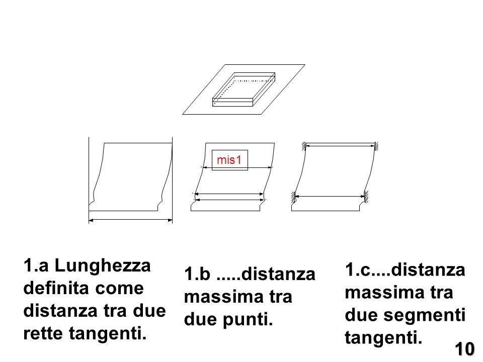 mis1 1.a Lunghezza definita come distanza tra due rette tangenti. 1.c....distanza massima tra due segmenti tangenti. 1.b.....distanza massima tra due