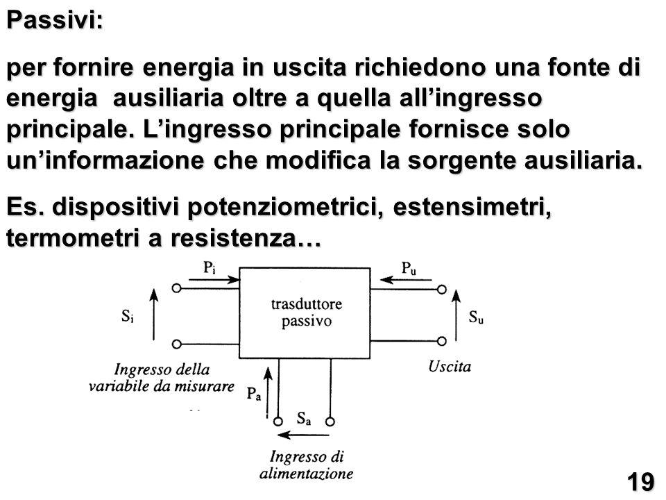 Passivi: per fornire energia in uscita richiedono una fonte di energia ausiliaria oltre a quella allingresso principale. Lingresso principale fornisce
