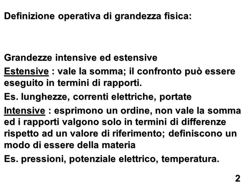 Definizione operativa di grandezza fisica: Grandezze intensive ed estensive Estensive : vale la somma; il confronto può essere eseguito in termini di
