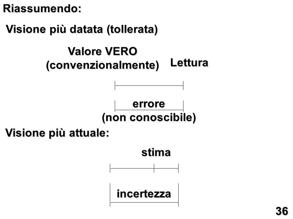 Valore VERO (convenzionalmente) Riassumendo: Visione più datata (tollerata) Visione più datata (tollerata) Lettura errore (non conoscibile) Visione più attuale: stima incertezza 3636