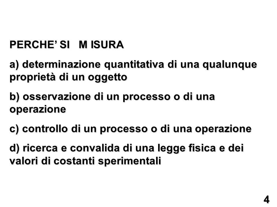 PERCHE SI M ISURA a) determinazione quantitativa di una qualunque proprietà di un oggetto b) osservazione di un processo o di una operazione c) controllo di un processo o di una operazione d) ricerca e convalida di una legge fisica e dei valori di costanti sperimentali 4
