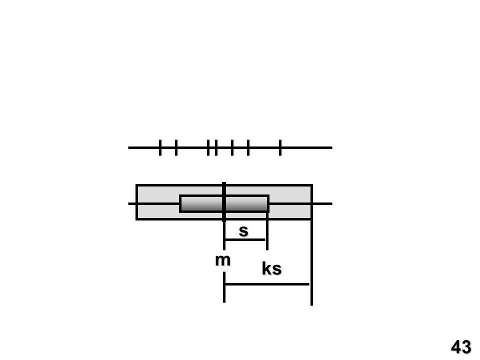 s m ks 43