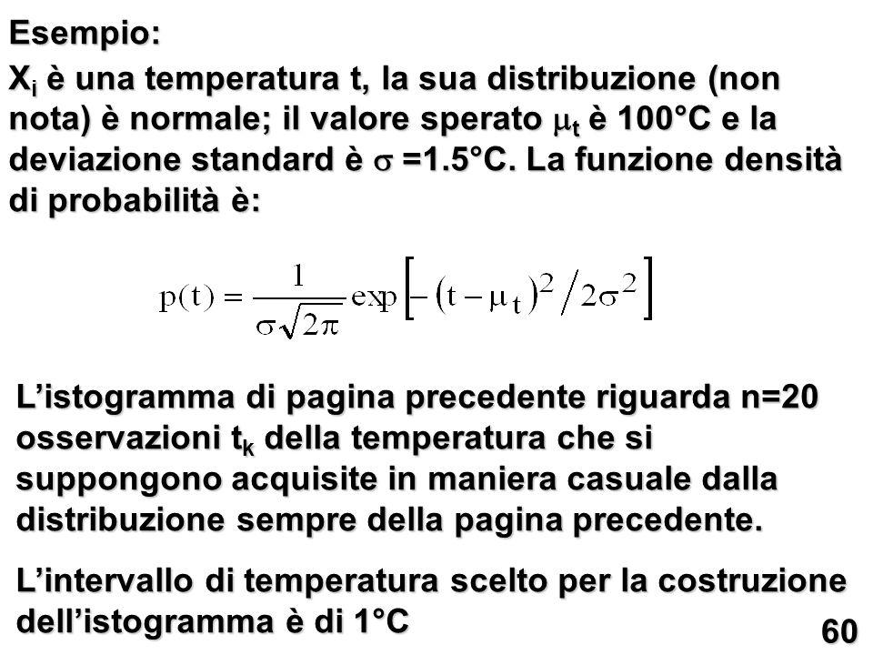 Esempio: X i è una temperatura t, la sua distribuzione (non nota) è normale; il valore sperato t è 100°C e la deviazione standard è =1.5°C.