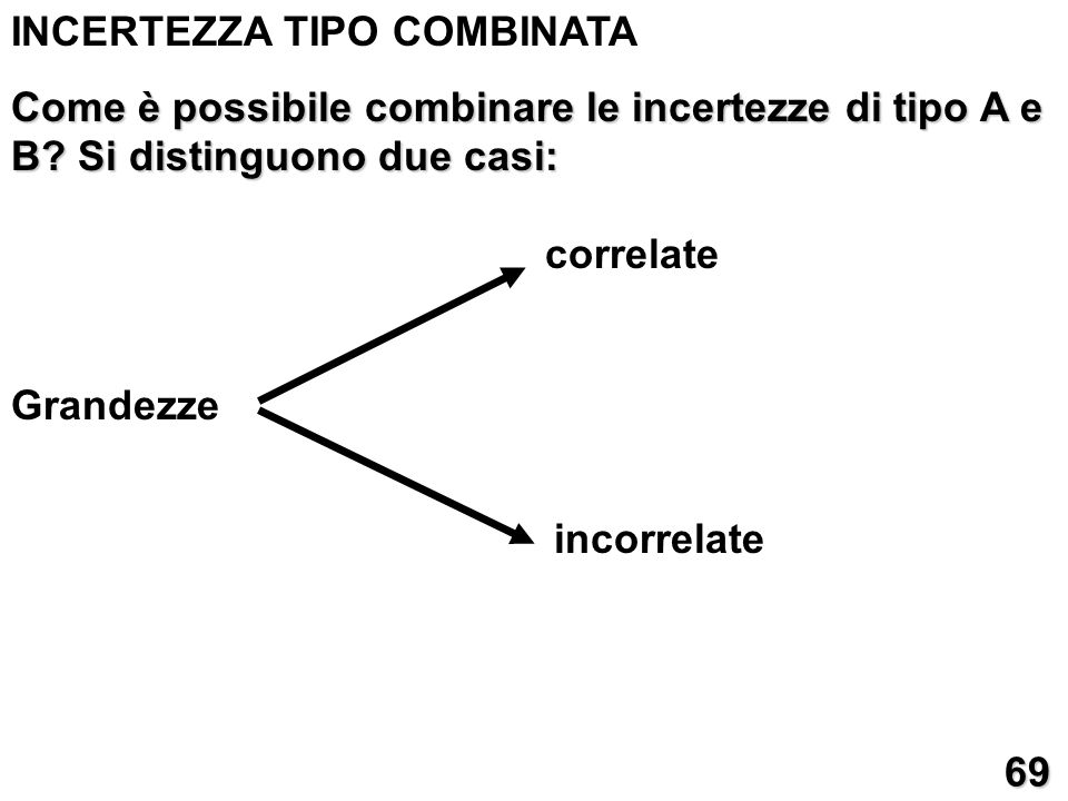 INCERTEZZA INCERTEZZA TIPO COMBINATA Come è possibile combinare le incertezze di tipo A e B.