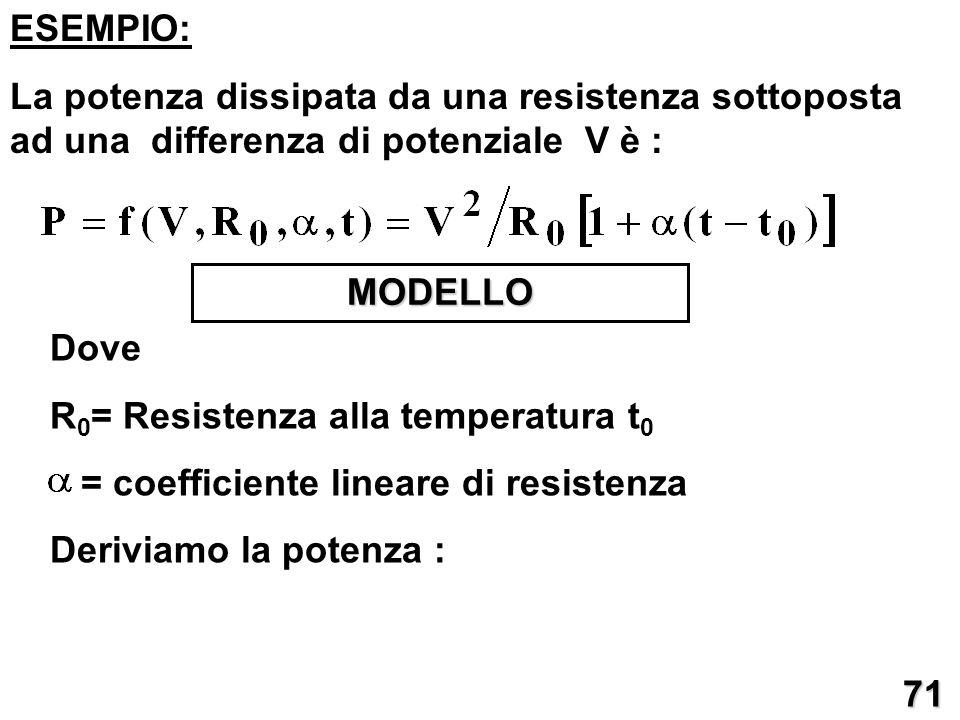 ESEMPIO: La potenza dissipata da una resistenza sottoposta ad una differenza di potenziale V è : Dove R 0 = Resistenza alla temperatura t 0 = coefficiente lineare di resistenza Deriviamo la potenza : 71 MODELLO