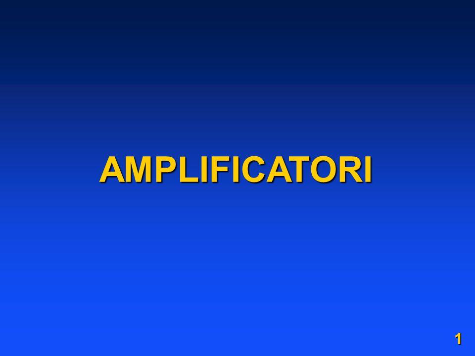 1212 Amplificatore reale-ideale Solitamente alla rappresentazione completa a) si preferisce quella più semplice mostrata nei lucidi precedenti b) v i1 v i2 vuvuvuvu + -