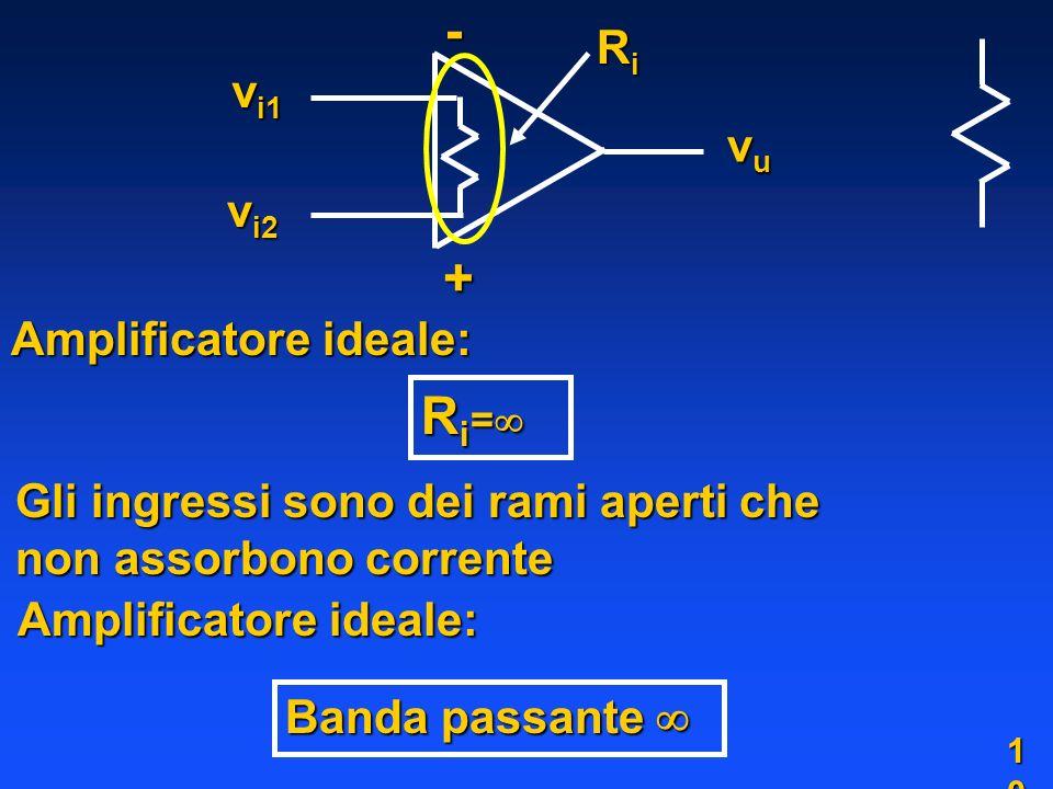 + v i1 v i2 vuvuvuvu- RiRiRiRi Amplificatore ideale: R i = R i = Gli ingressi sono dei rami aperti che non assorbono corrente Amplificatore ideale: Ba