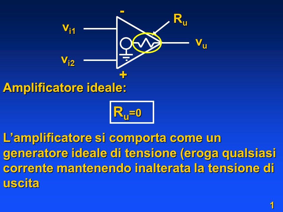 1111 v i1 v i2 vuvuvuvu- RuRuRuRu + Amplificatore ideale: Ru=0Ru=0Ru=0Ru=0 Lamplificatore si comporta come un generatore ideale di tensione (eroga qualsiasi corrente mantenendo inalterata la tensione di uscita