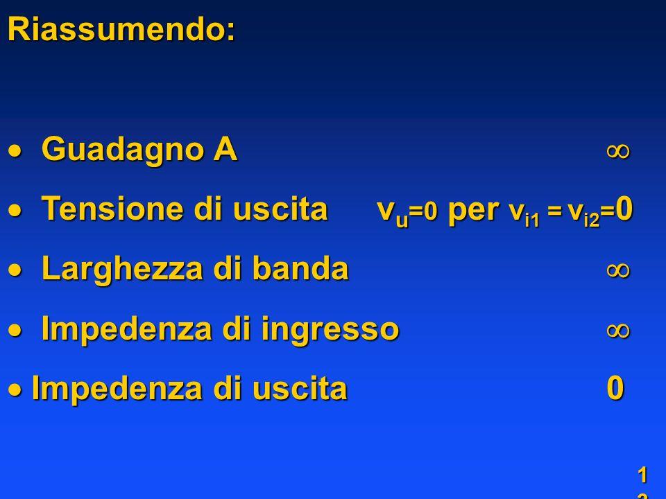 1313 Riassumendo: Guadagno A Guadagno A Tensione di uscita v u =0 per v i1 = v i2 = 0 Tensione di uscita v u =0 per v i1 = v i2 = 0 Larghezza di banda