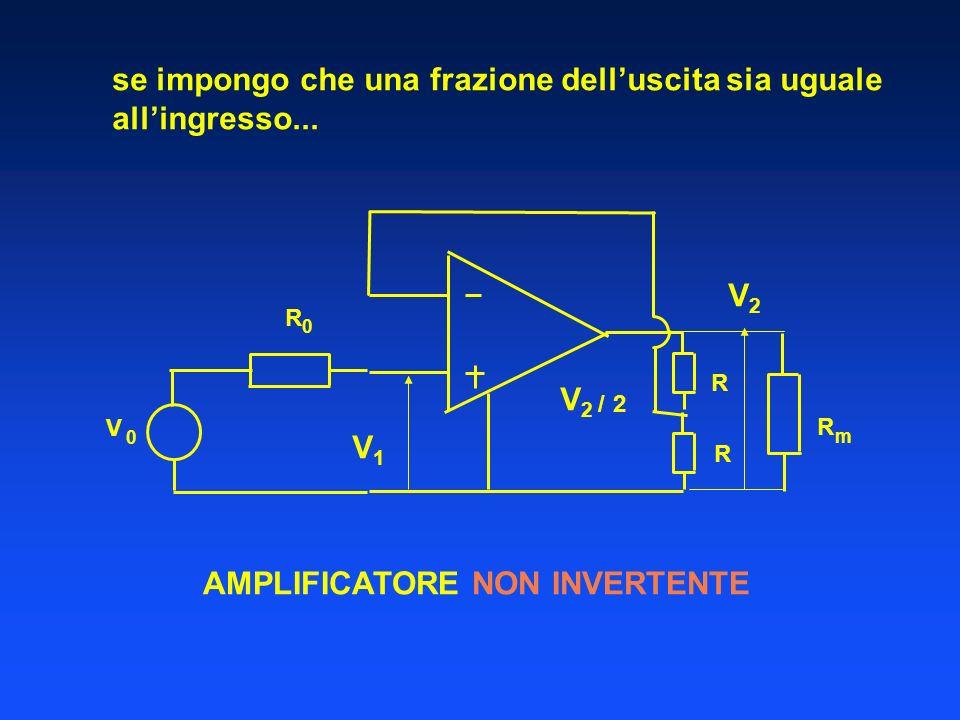 se impongo che una frazione delluscita sia uguale allingresso... AMPLIFICATORE NON INVERTENTE V1V1 V2V2 V 0 R 0 R m R R /2 V2V2