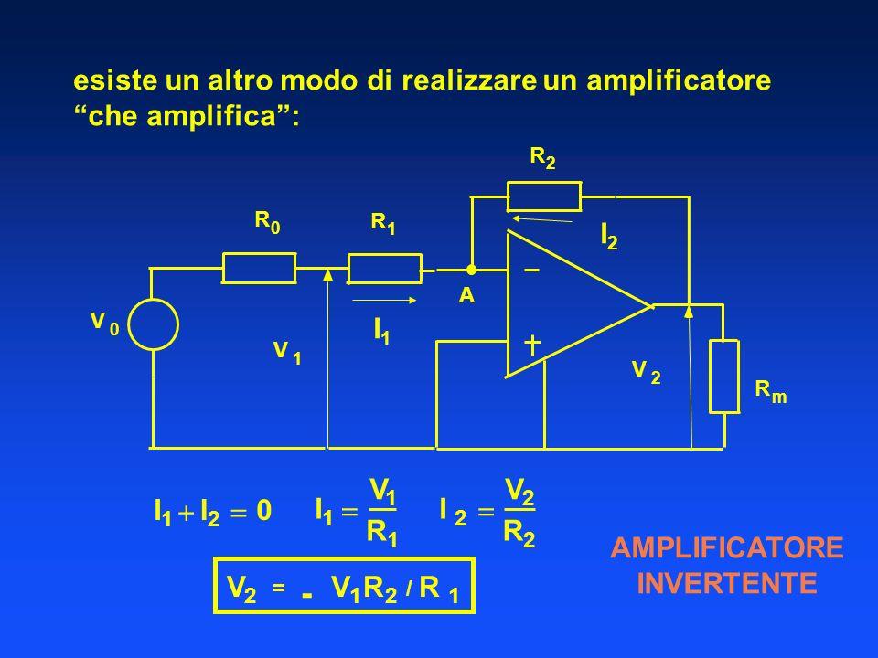 esiste un altro modo di realizzare un amplificatore che amplifica: AMPLIFICATORE INVERTENTE V 0 R 0 R m R 2 R 1 V 1 V 2 A I 1 I 2 0 V I 1 1 R 1 I V 2