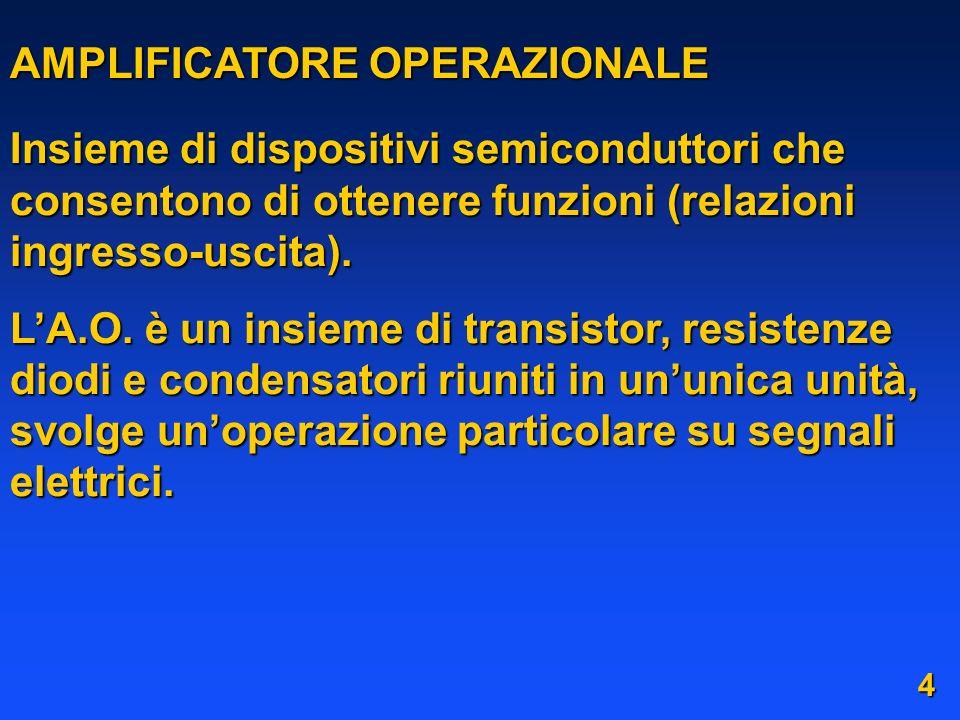 AMPLIFICATORE OPERAZIONALE Insieme di dispositivi semiconduttori che consentono di ottenere funzioni (relazioni ingresso-uscita).