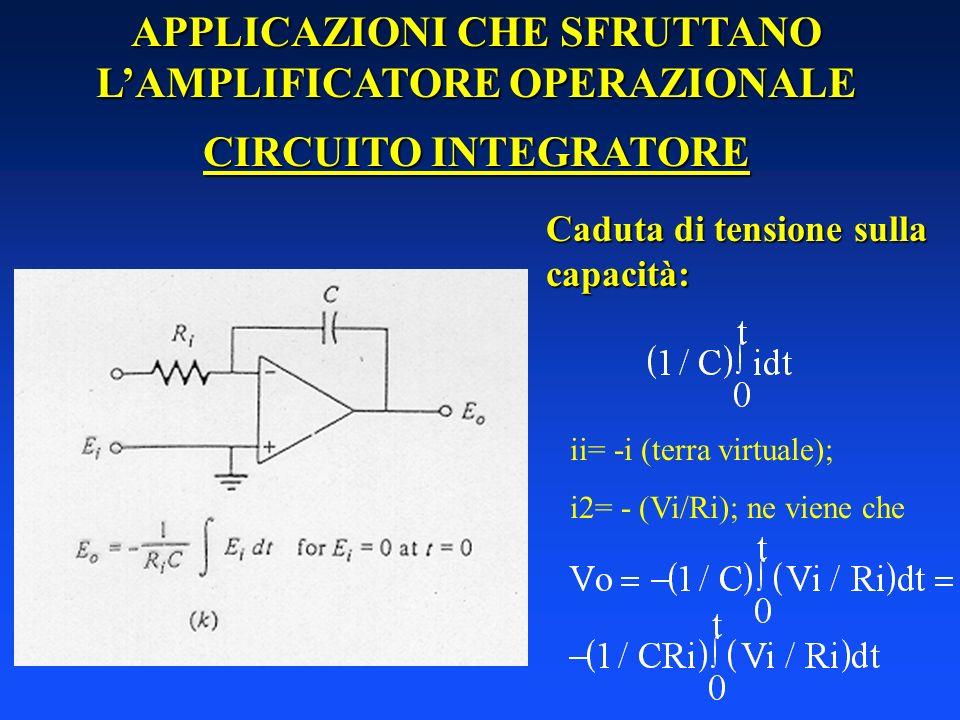 APPLICAZIONI CHE SFRUTTANO LAMPLIFICATORE OPERAZIONALE CIRCUITO INTEGRATORE Caduta di tensione sulla capacità: ii= -i (terra virtuale); i2= - (Vi/Ri);