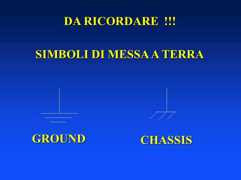 DA RICORDARE !!! SIMBOLI DI MESSA A TERRA GROUND CHASSIS