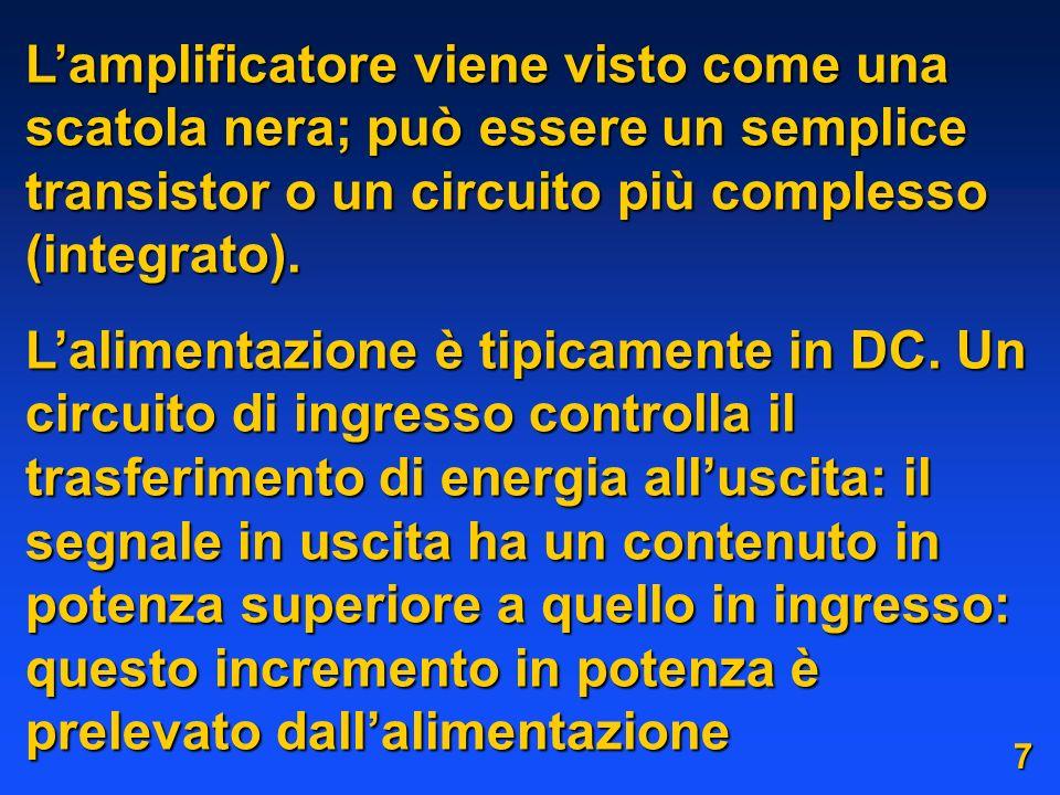 esiste un altro modo di realizzare un amplificatore che amplifica: AMPLIFICATORE INVERTENTE V 0 R 0 R m R 2 R 1 V 1 V 2 A I 1 I 2 0 V I 1 1 R 1 I V 2 2 R 2 V 2 = - V 1 R 2 / R 1 I1I1 I2I2