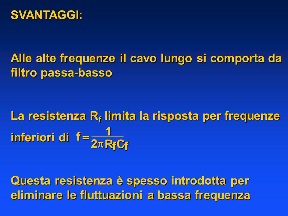 SVANTAGGI: Alle alte frequenze il cavo lungo si comporta da filtro passa-basso La resistenza R f limita la risposta per frequenze inferiori di Questa resistenza è spesso introdotta per eliminare le fluttuazioni a bassa frequenza f R C ff 12