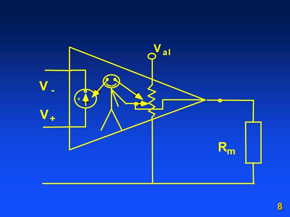 AMPLFICATORE Ri deve essere molto grande ed Ro deve essere molto piccola per il massimo guadagno in tensione