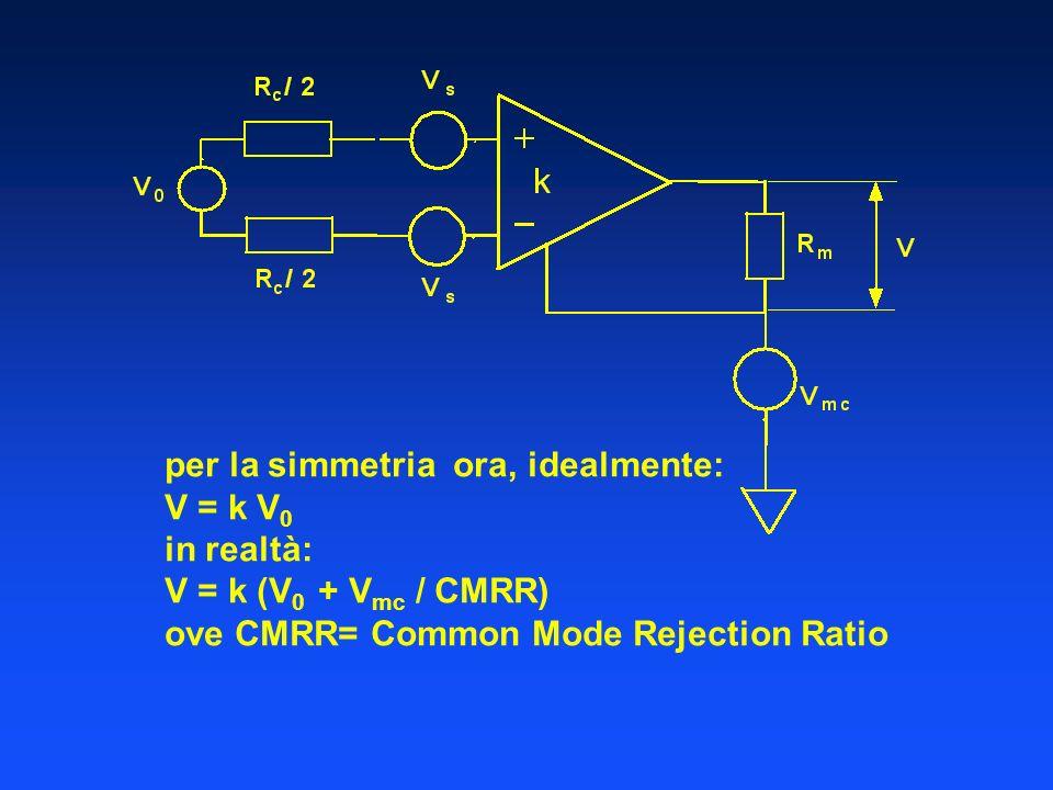 per la simmetria ora, idealmente: V = k V 0 in realtà: V = k (V 0 + V mc / CMRR) ove CMRR= Common Mode Rejection Ratio