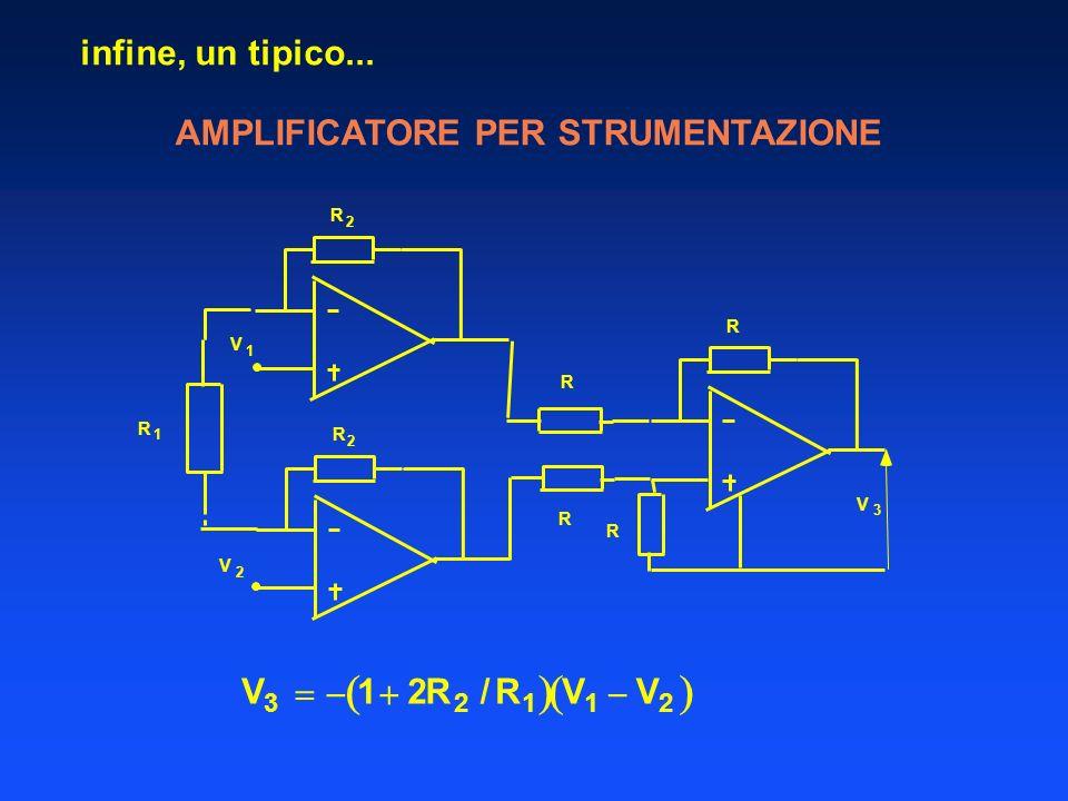 infine, un tipico... AMPLIFICATORE PER STRUMENTAZIONE R R V 3 R R R 2 V 1 R 2 V 2 R 1 V 3 1 2R 2 /R 1 V 1 V 2