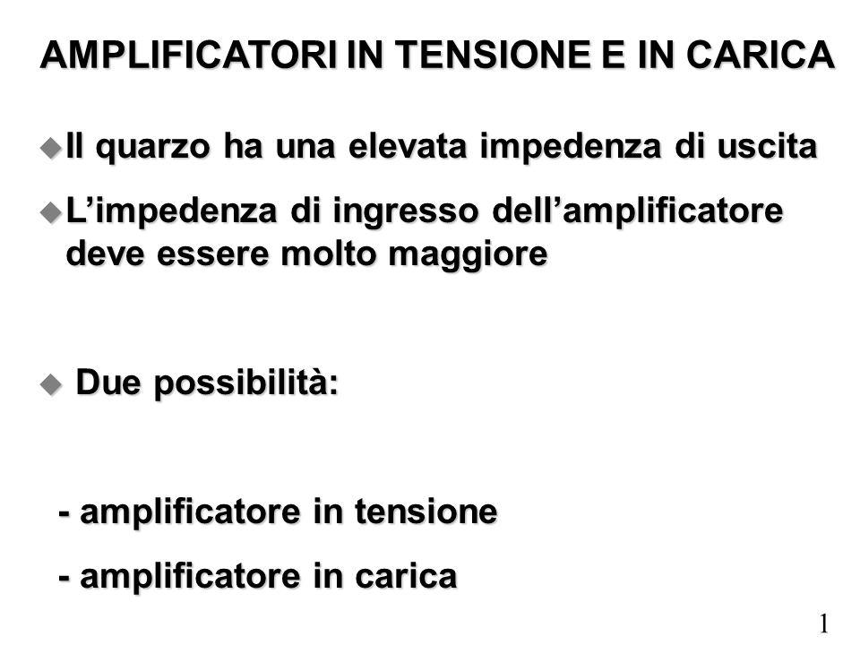 1 u Il quarzo ha una elevata impedenza di uscita u Limpedenza di ingresso dellamplificatore deve essere molto maggiore u Due possibilità: - amplificat