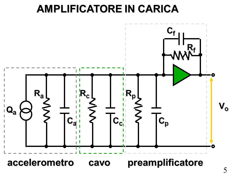 5 RaRaRaRa CaCaCaCa RcRcRcRc CcCcCcCc RpRpRpRp CpCpCpCp QaQaQaQa VoVoVoVo CfCfCfCf RfRfRfRf accelerometrocavopreamplificatore AMPLIFICATORE IN CARICA