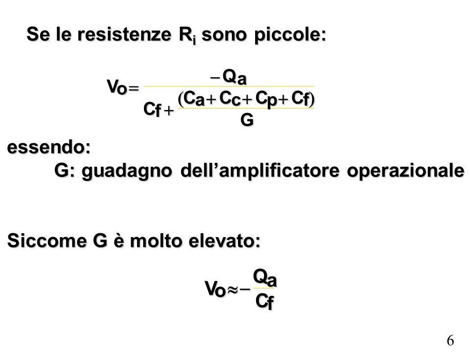 6 VQC CCCC G o a f acpf Se le resistenze R i sono piccole: essendo: G: guadagno dellamplificatore operazionale Siccome G è molto elevato: VQC o a f