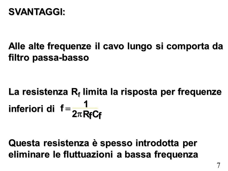7 SVANTAGGI: Alle alte frequenze il cavo lungo si comporta da filtro passa-basso La resistenza R f limita la risposta per frequenze inferiori di Quest