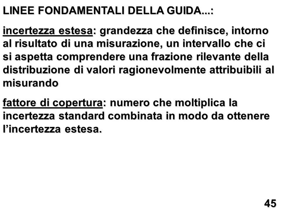 LINEE FONDAMENTALI DELLA GUIDA...: incertezza estesa: grandezza che definisce, intorno al risultato di una misurazione, un intervallo che ci si aspett