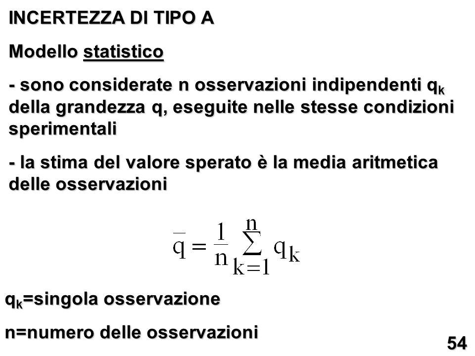 INCERTEZZA DI TIPO A Modello statistico - sono considerate n osservazioni indipendenti q k della grandezza q, eseguite nelle stesse condizioni sperime