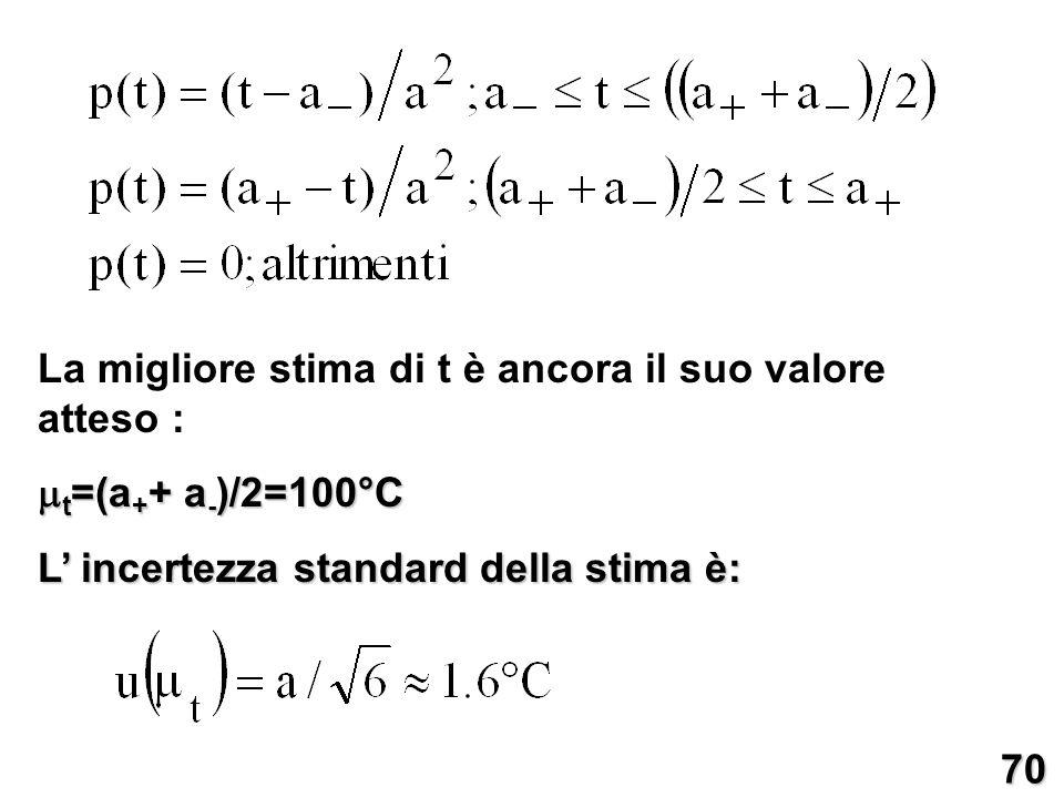 La migliore stima di t è ancora il suo valore atteso : t =(a + + a - )/2=100°C t =(a + + a - )/2=100°C L incertezza standard della stima è: 70