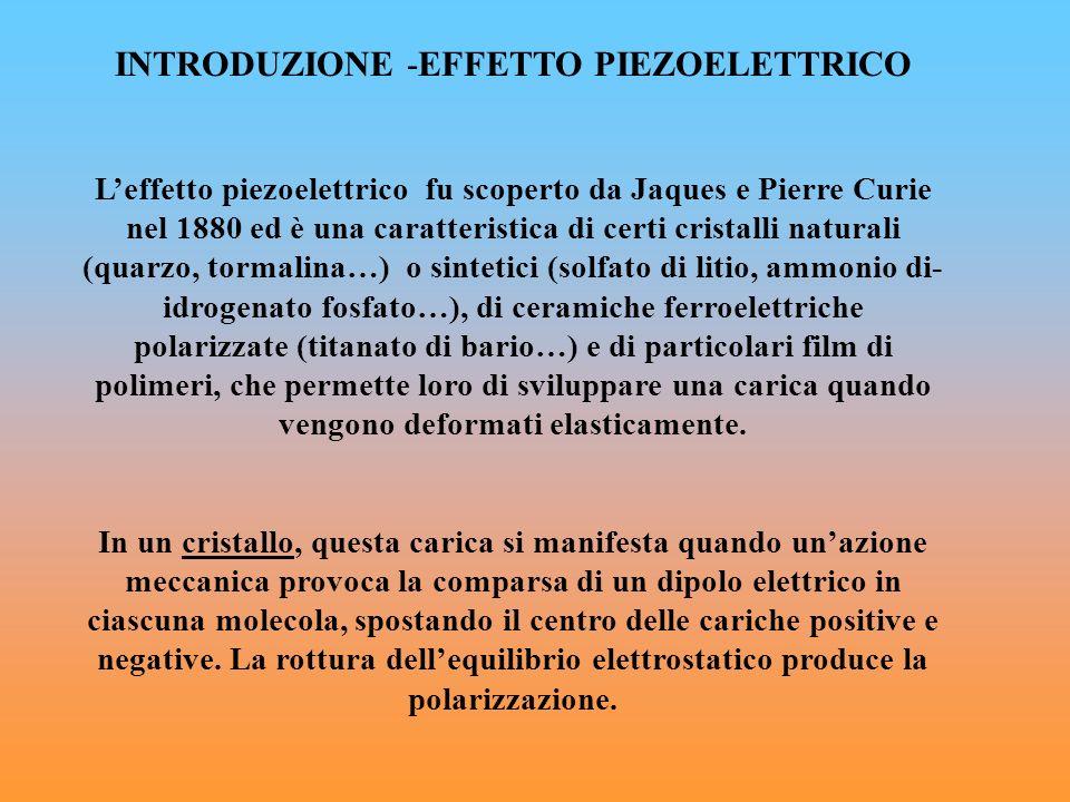 INTRODUZIONE -EFFETTO PIEZOELETTRICO Leffetto piezoelettrico fu scoperto da Jaques e Pierre Curie nel 1880 ed è una caratteristica di certi cristalli