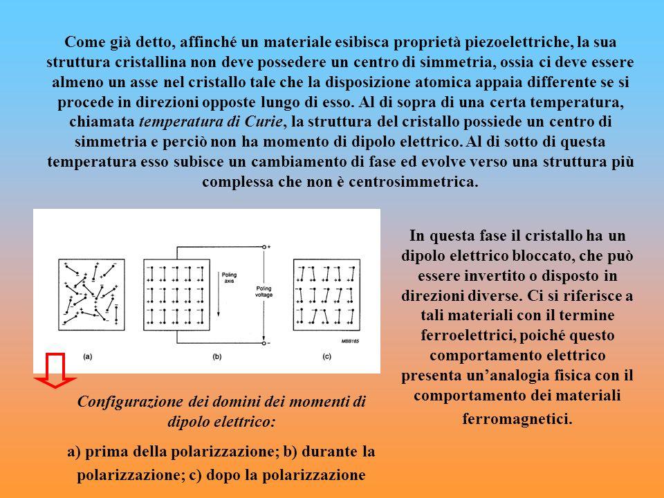 Come già detto, affinché un materiale esibisca proprietà piezoelettriche, la sua struttura cristallina non deve possedere un centro di simmetria, ossi