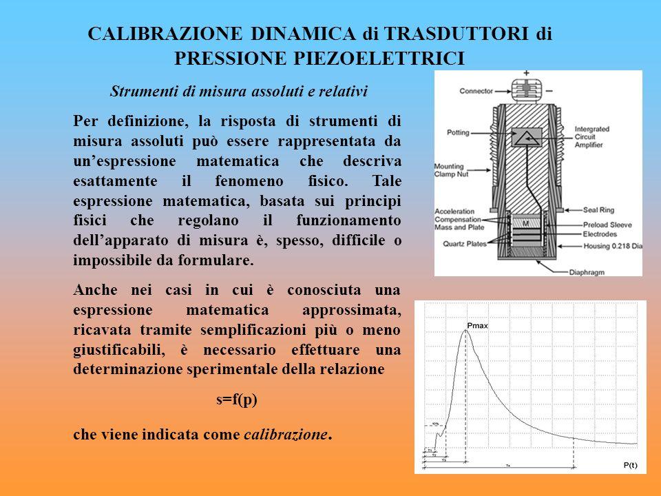 CALIBRAZIONE DINAMICA di TRASDUTTORI di PRESSIONE PIEZOELETTRICI Strumenti di misura assoluti e relativi Per definizione, la risposta di strumenti di