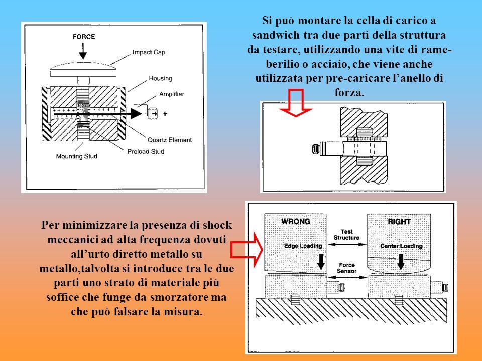 Per minimizzare la presenza di shock meccanici ad alta frequenza dovuti allurto diretto metallo su metallo,talvolta si introduce tra le due parti uno