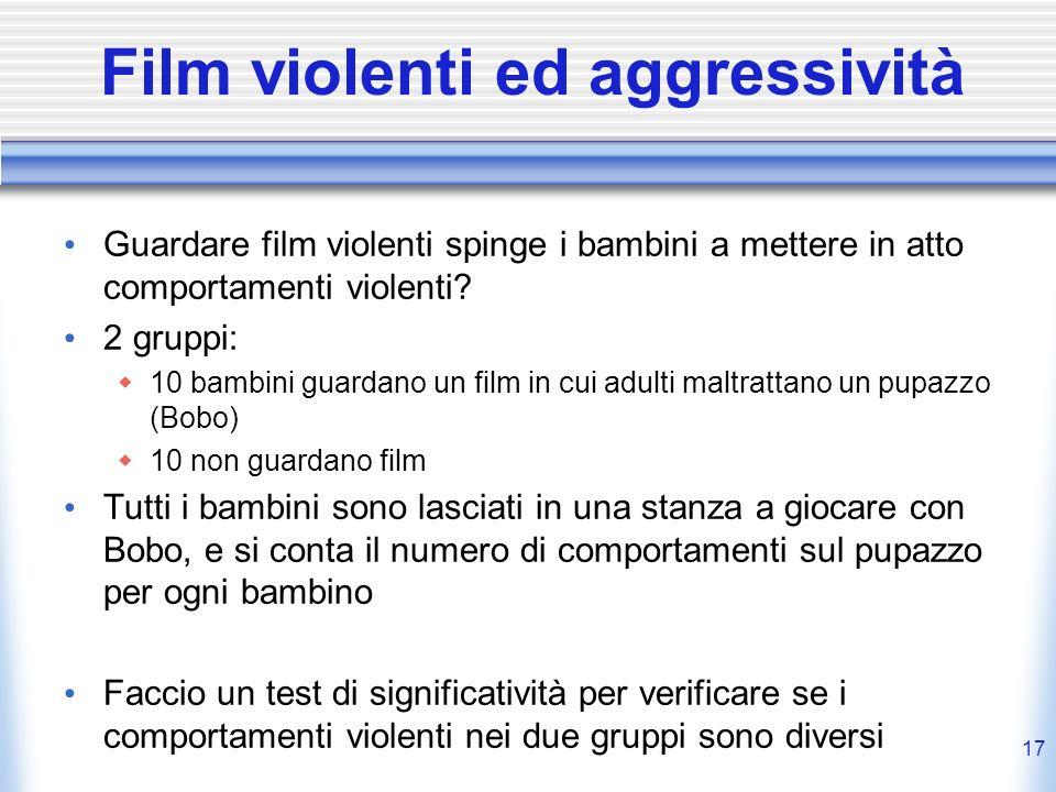 Film violenti ed aggressività Guardare film violenti spinge i bambini a mettere in atto comportamenti violenti.