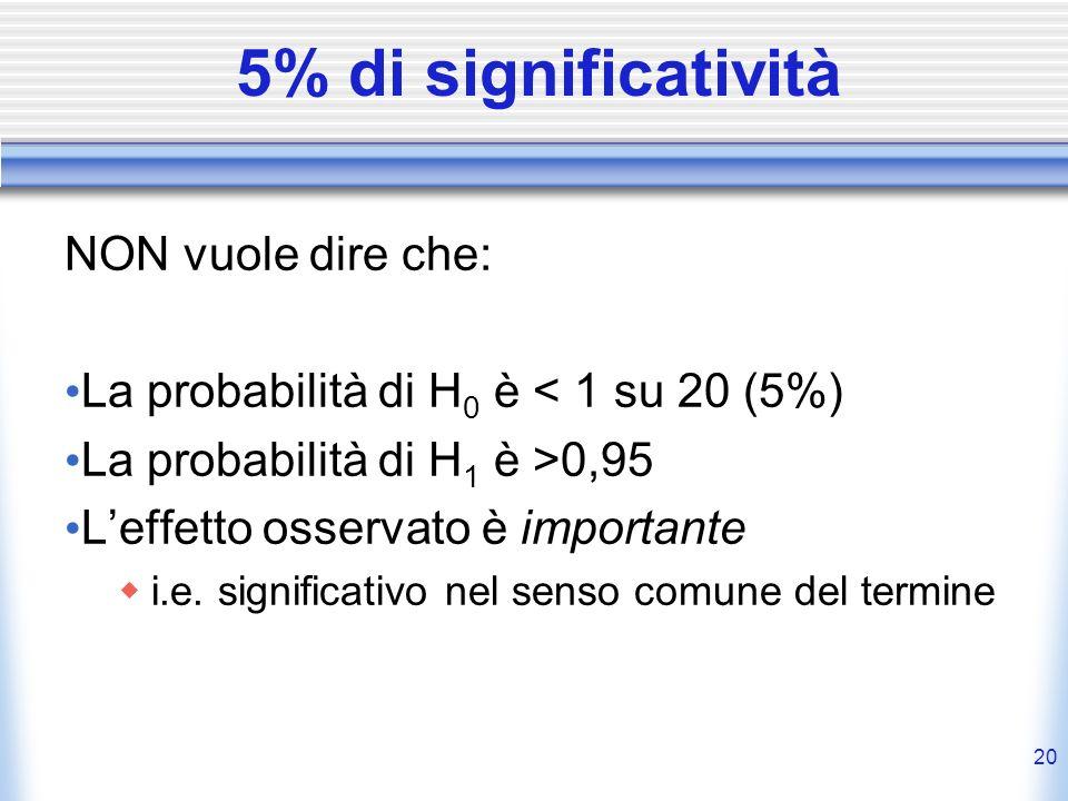 5% di significatività NON vuole dire che: La probabilità di H 0 è < 1 su 20 (5%) La probabilità di H 1 è >0,95 Leffetto osservato è importante i.e.