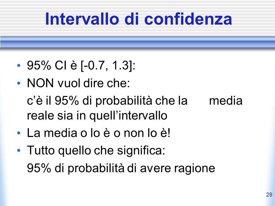 Intervallo di confidenza 95% CI è [-0.7, 1.3]: NON vuol dire che: cè il 95% di probabilità che la media reale sia in quellintervallo La media o lo è o non lo è.