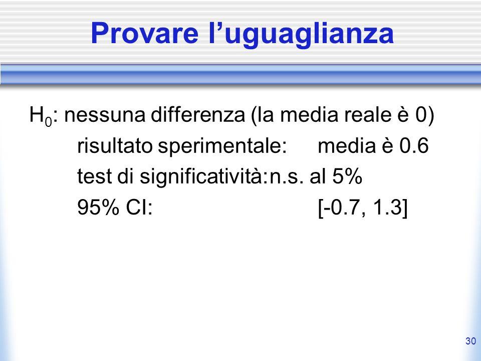 Provare luguaglianza H 0 : nessuna differenza (la media reale è 0) risultato sperimentale:media è 0.6 test di significatività:n.s.
