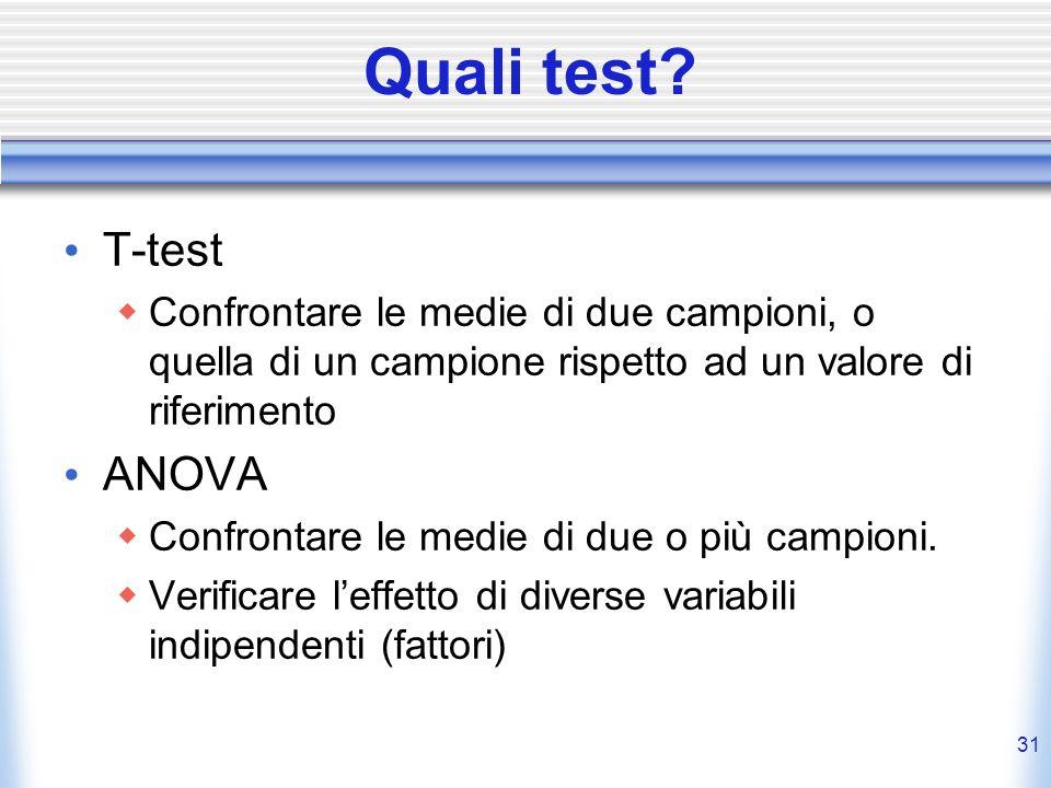 Quali test.