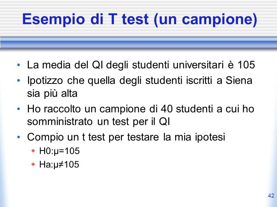 42 Esempio di T test (un campione) La media del QI degli studenti universitari è 105 Ipotizzo che quella degli studenti iscritti a Siena sia più alta Ho raccolto un campione di 40 studenti a cui ho somministrato un test per il QI Compio un t test per testare la mia ipotesi H0:μ=105 Ha:μ105