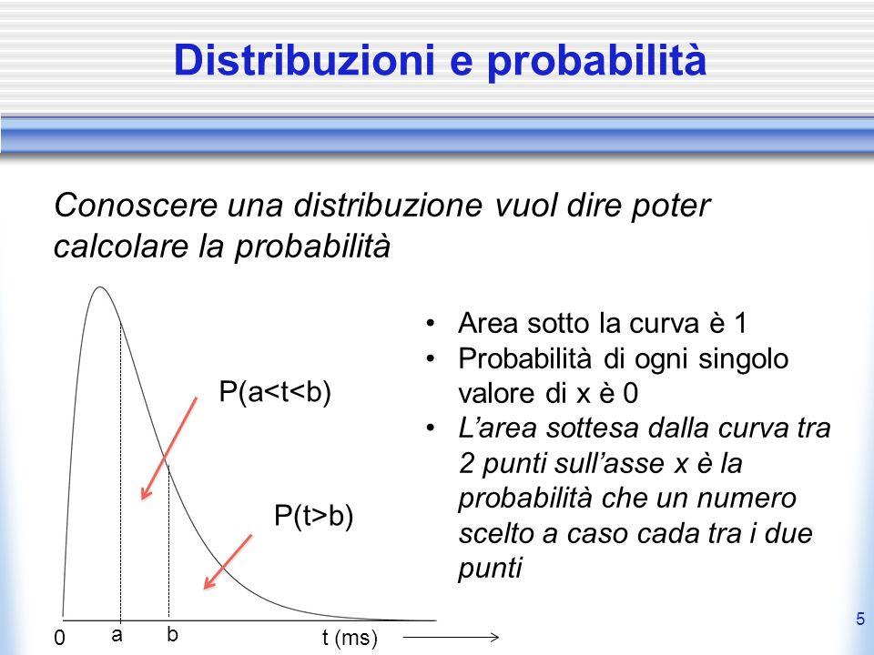 5 Distribuzioni e probabilità Conoscere una distribuzione vuol dire poter calcolare la probabilità Area sotto la curva è 1 Probabilità di ogni singolo valore di x è 0 Larea sottesa dalla curva tra 2 punti sullasse x è la probabilità che un numero scelto a caso cada tra i due punti P(a<t<b) ab t (ms)0 P(t>b)