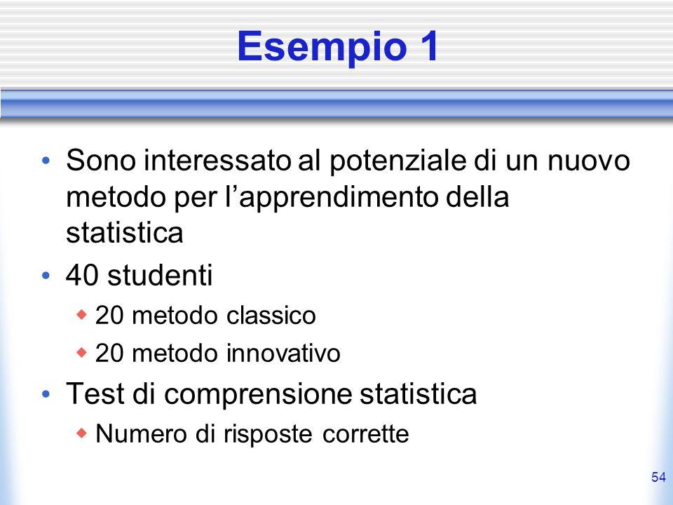 54 Esempio 1 Sono interessato al potenziale di un nuovo metodo per lapprendimento della statistica 40 studenti 20 metodo classico 20 metodo innovativo Test di comprensione statistica Numero di risposte corrette