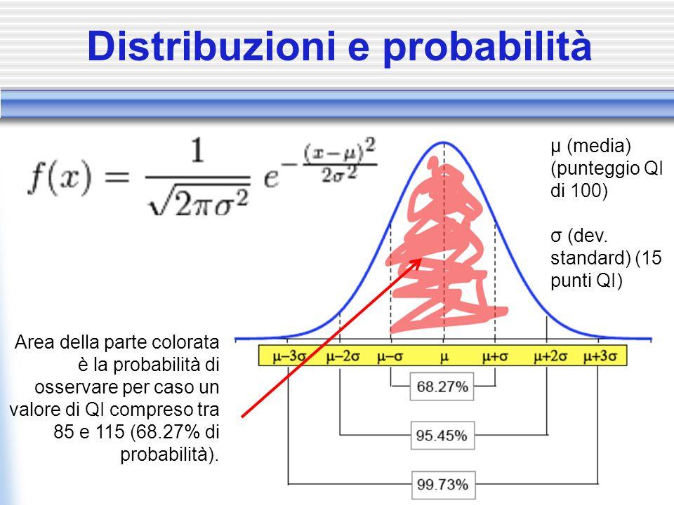 6 Distribuzioni e probabilità μ (media) (punteggio QI di 100) σ (dev.