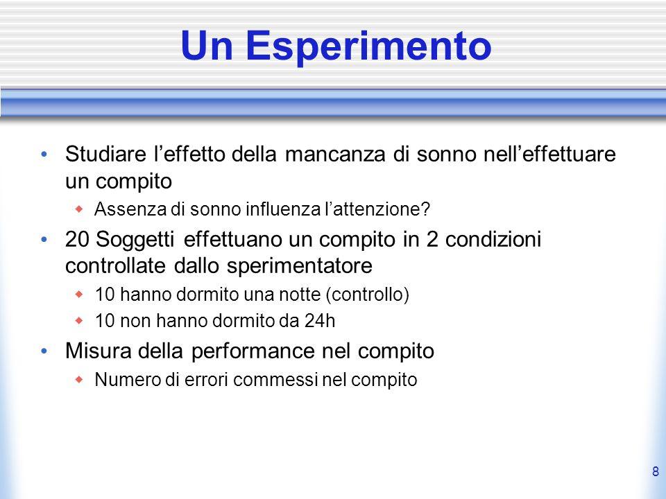 9 Un Esperimento II Come verificare se la mancanza di sonno (variabile indipendente) influenza la performance (variabile dipendente).